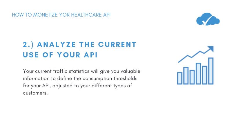 ANALYZE THE CURRENT USE OF YOUR API NUBENTOS