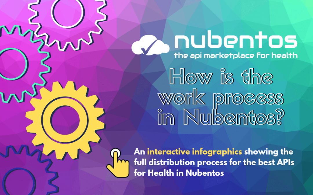 How is the work process in Nubentos?