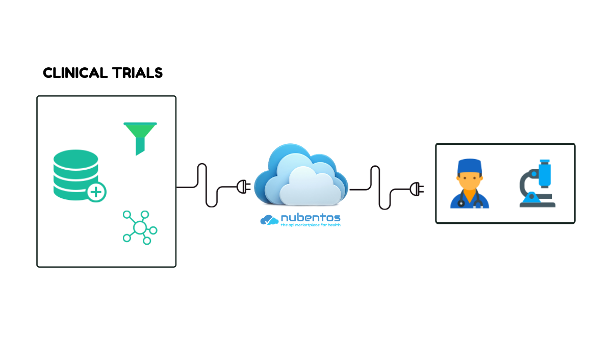 CLINICAL TRIALS NATURAL LANGUAGE PROCESSING, MACHINE LEARNING AND BIG DATA nubentos